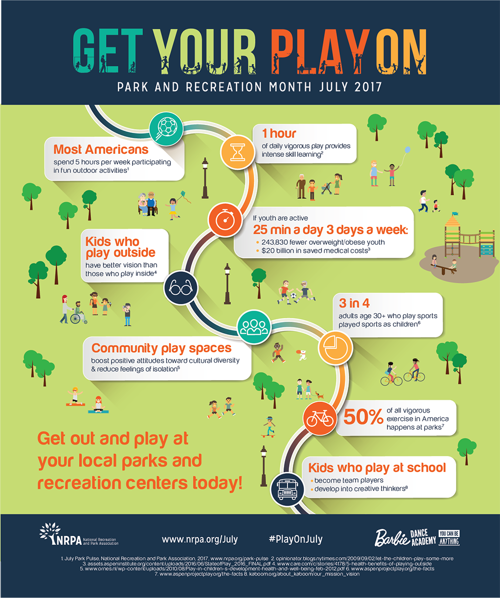 nrpa_play_infographic_final_final